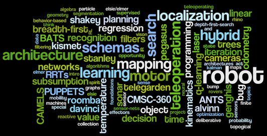 Wordle: robotics